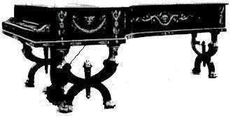 Pleyel Expositions de 1889 à 1937
